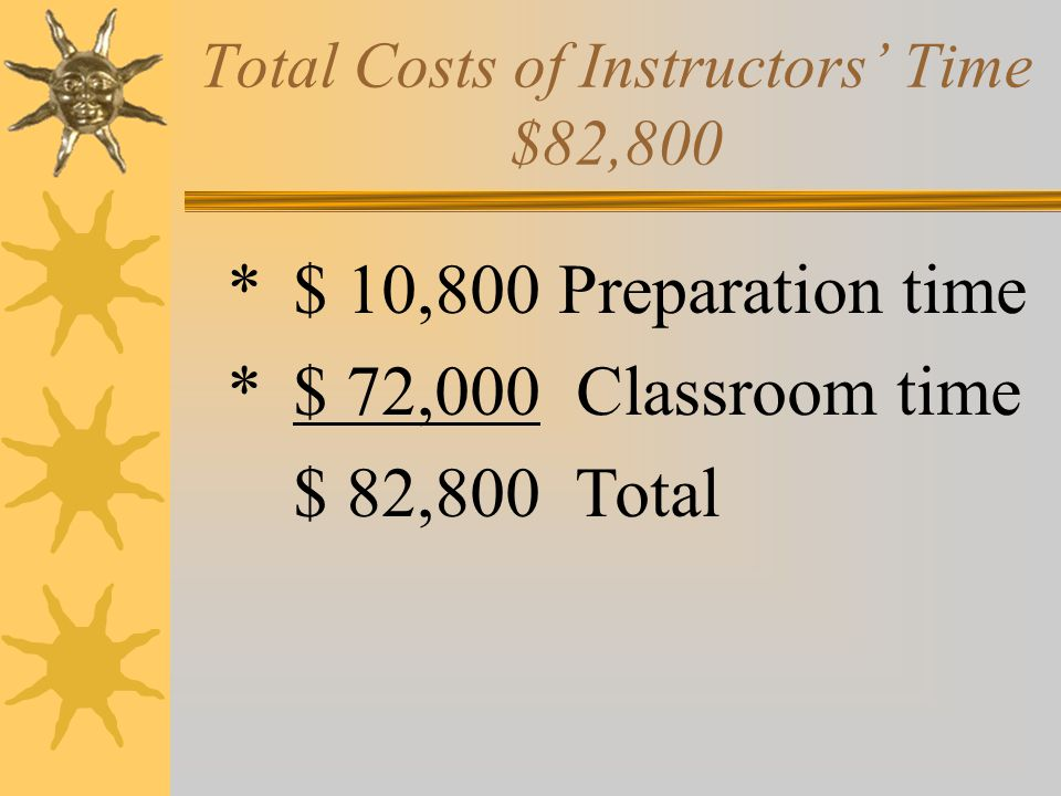 Total Costs of Instructors' Time $82,800