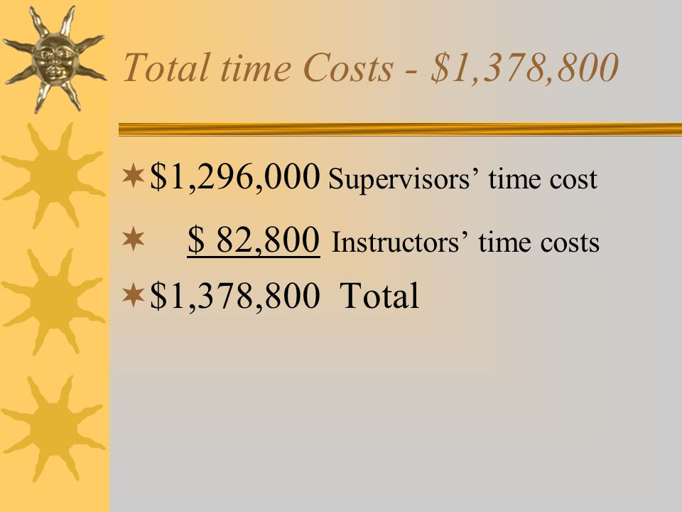 Total time Costs - $1,378,800 $1,296,000 Supervisors' time cost