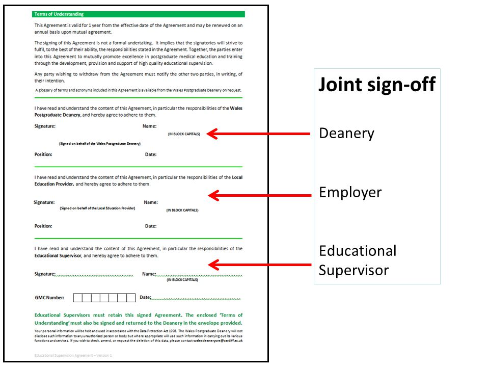 Joint sign-off Deanery Employer Educational Supervisor