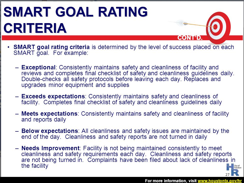 SMART GOAL RATING CRITERIA