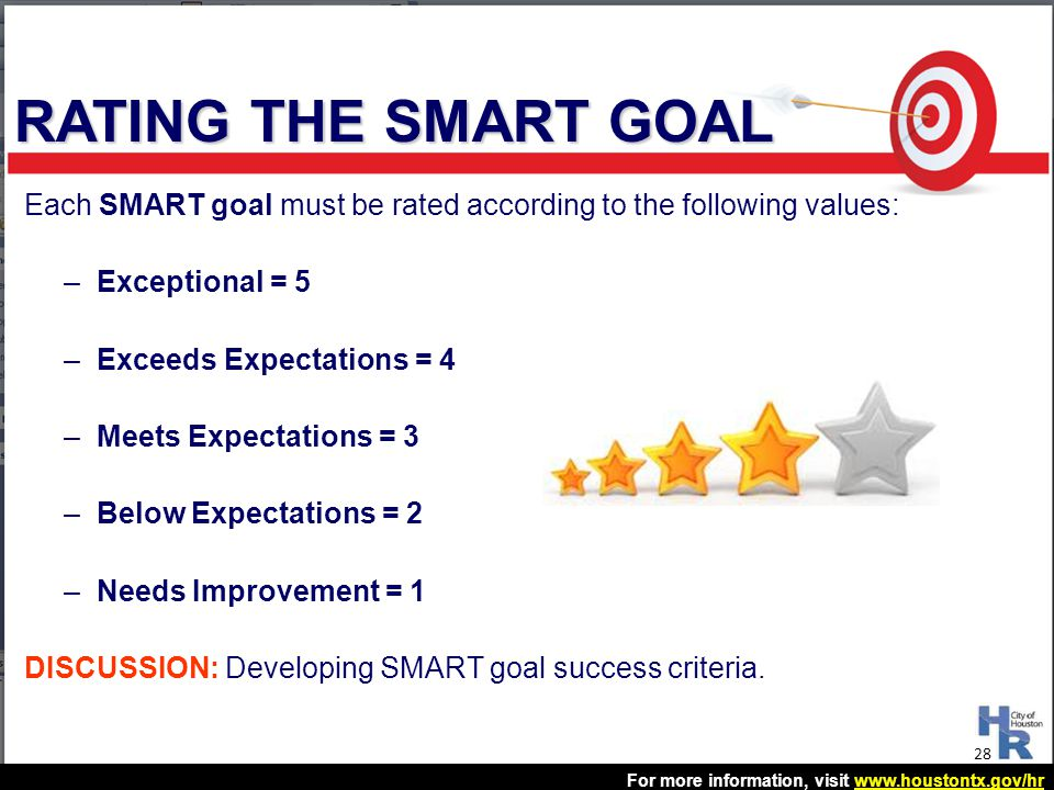 RATING THE SMART GOAL Each SMART goal must be rated according to the following values: Exceptional = 5.