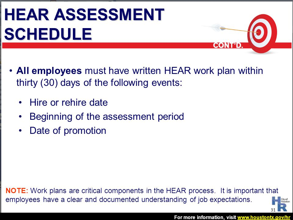 HEAR ASSESSMENT SCHEDULE