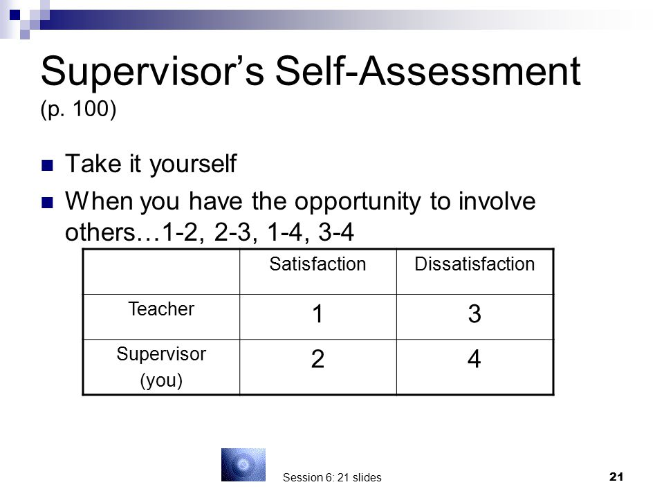 Supervisor's Self-Assessment (p. 100)