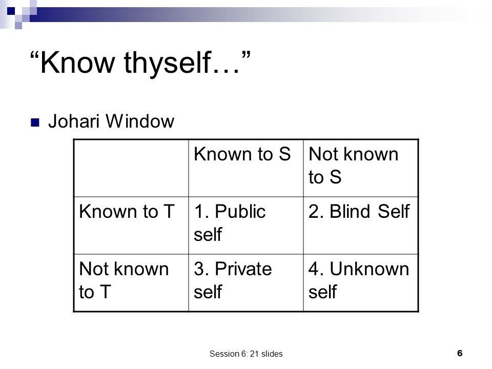 Know thyself… Johari Window Known to S Not known to S Known to T