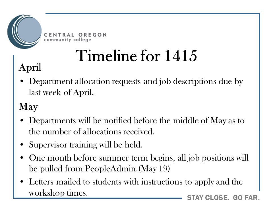 Timeline for 1415 April. Department allocation requests and job descriptions due by last week of April.