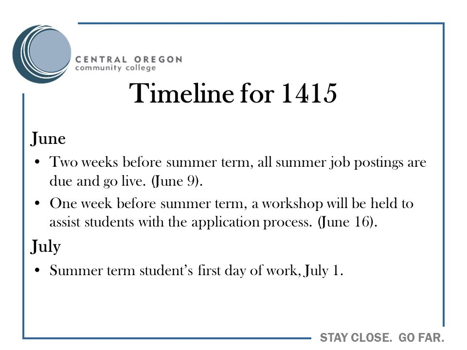 Timeline for 1415 June. Two weeks before summer term, all summer job postings are due and go live. (June 9).