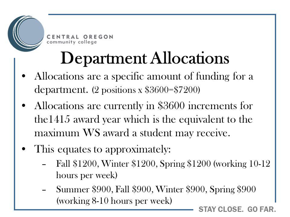 Department Allocations