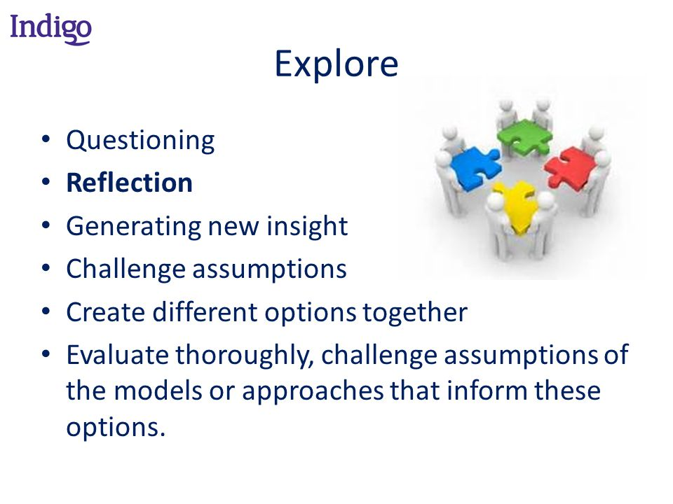 Explore Questioning Reflection Generating new insight