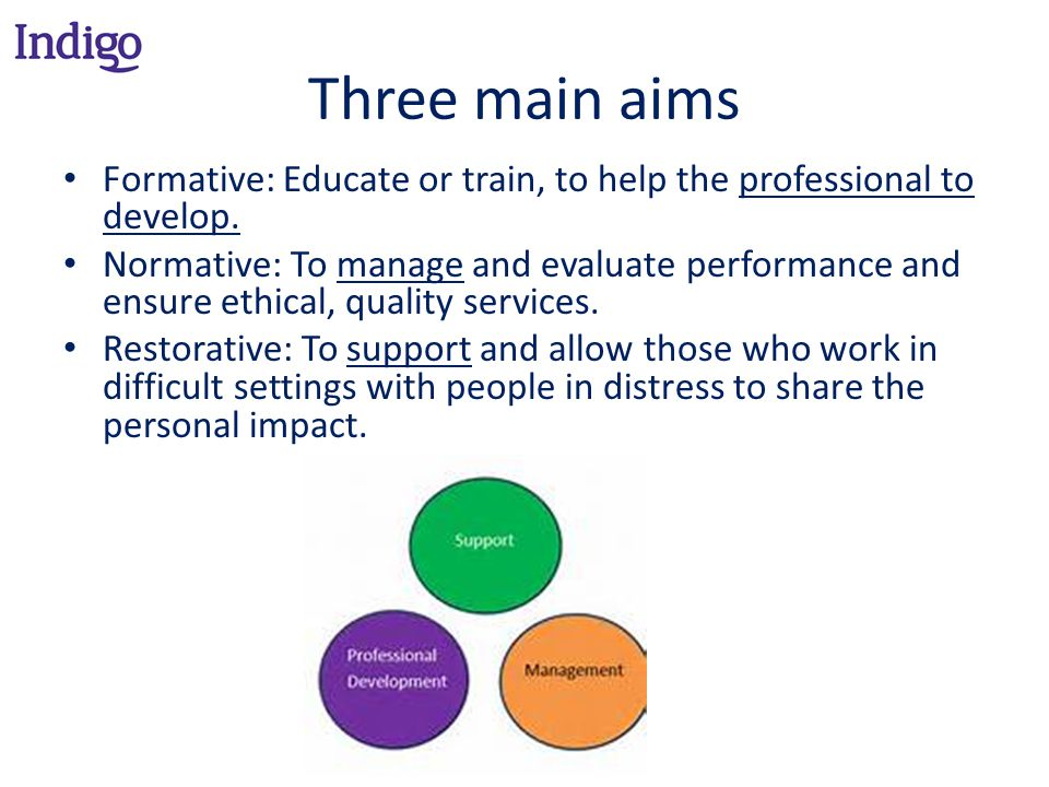 Three main aims Formative: Educate or train, to help the professional to develop.