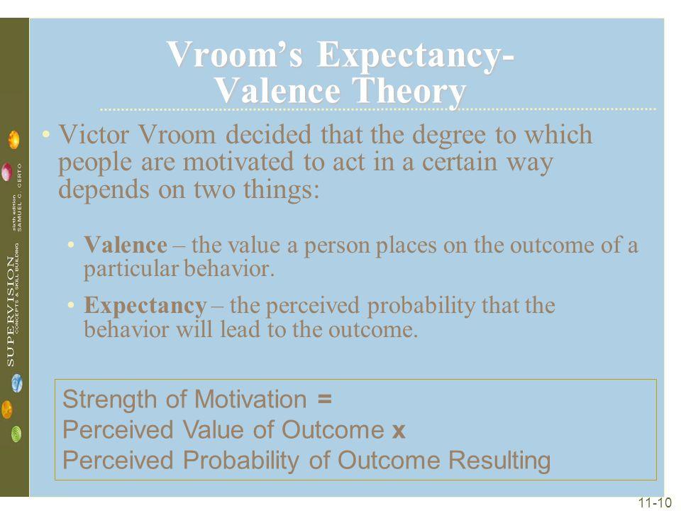 Vroom's Expectancy- Valence Theory