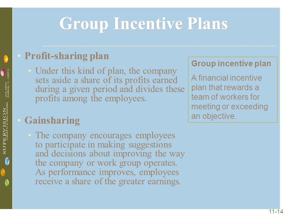 Group Incentive Plans Profit-sharing plan Gainsharing