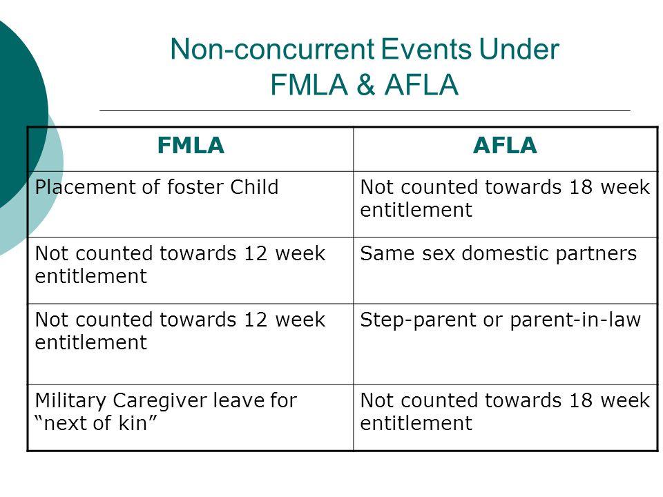 Non-concurrent Events Under FMLA & AFLA