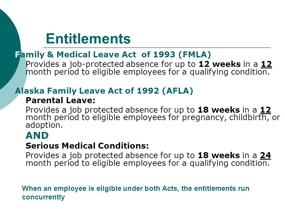 Entitlements Family & Medical Leave Act of 1993 (FMLA)