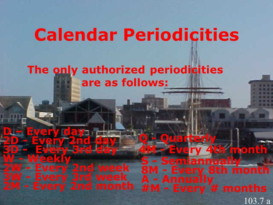 Calendar Periodicities
