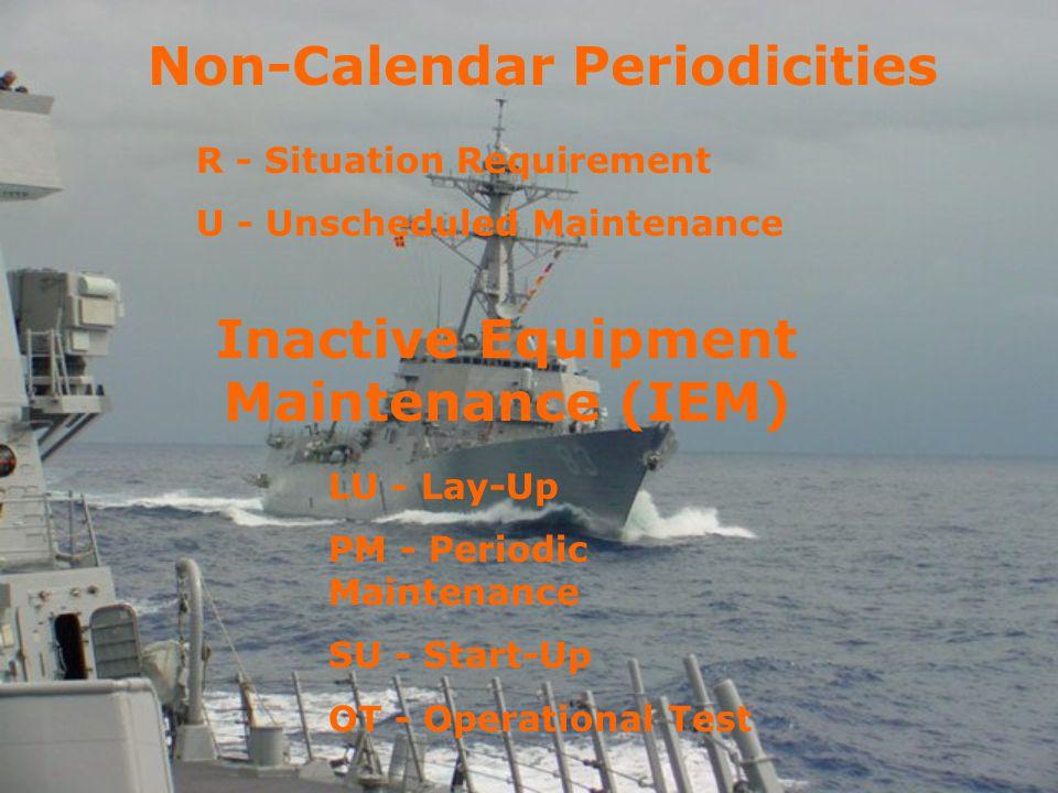 Non-Calendar Periodicities