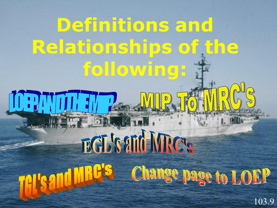 Definitions and Relationships of the following:
