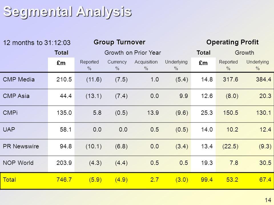 Segmental Analysis 12 months to 31:12:03 Group Turnover
