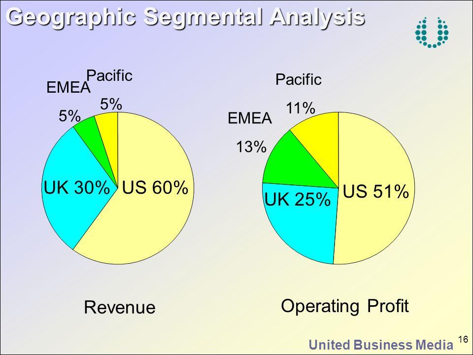 Geographic Segmental Analysis
