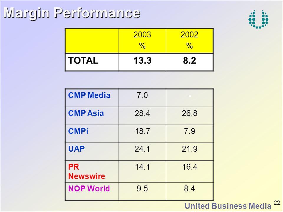 Margin Performance TOTAL 13.3 8.2 2003 % 2002 CMP Media 7.0 - CMP Asia