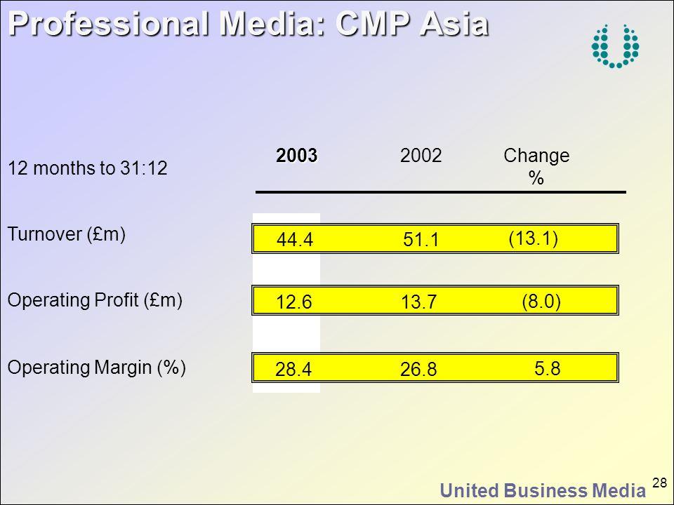 Professional Media: CMP Asia