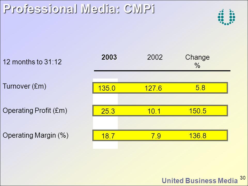 Professional Media: CMPi