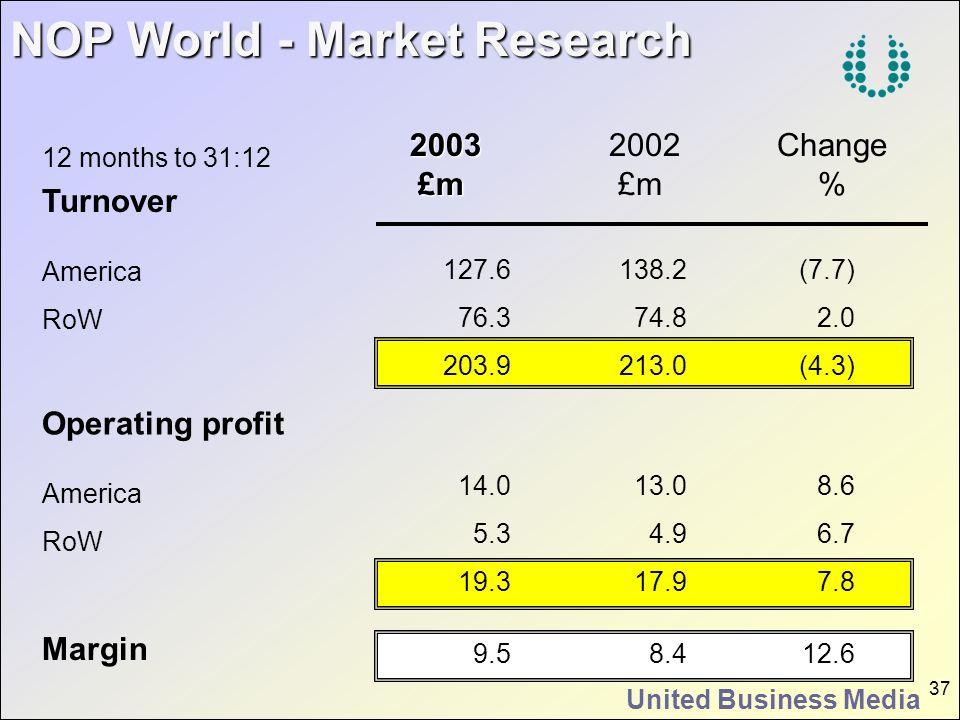 NOP World - Market Research