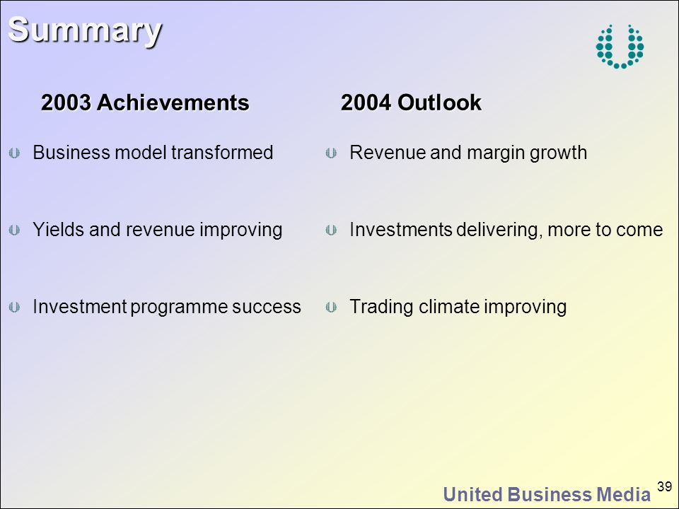 Summary 2003 Achievements 2004 Outlook Business model transformed