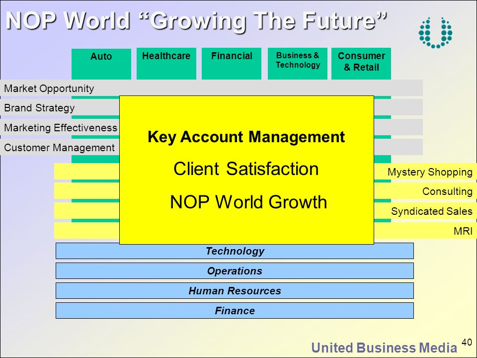 NOP World Growing The Future