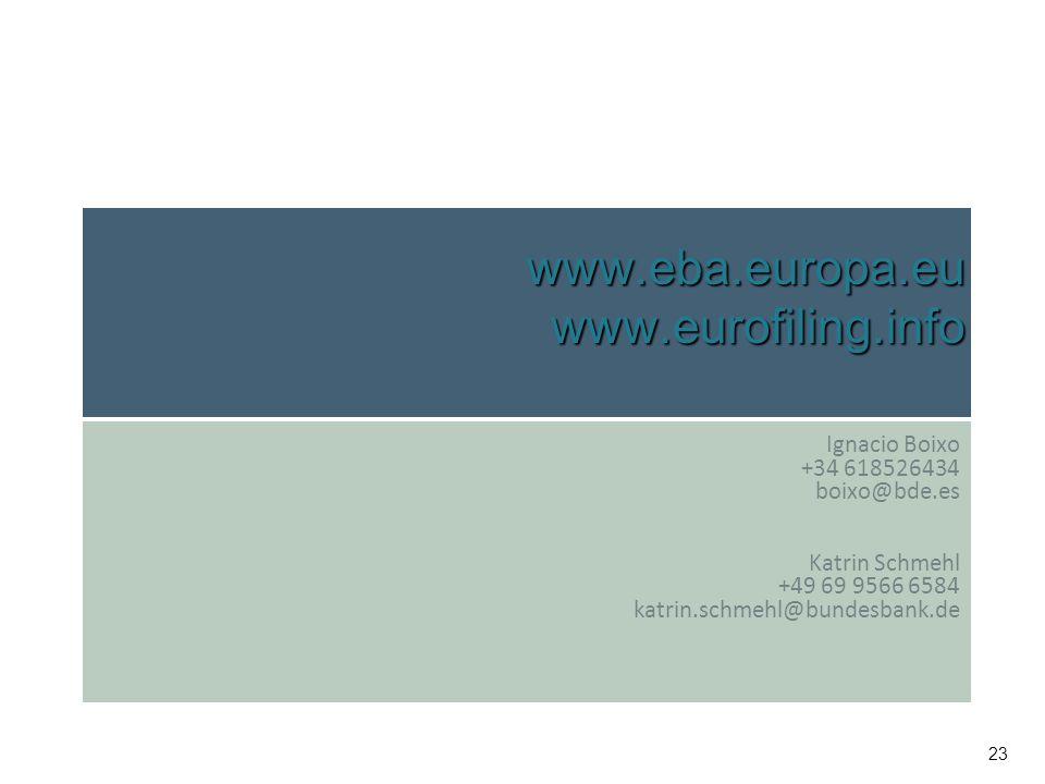 www.eba.europa.eu www.eurofiling.info