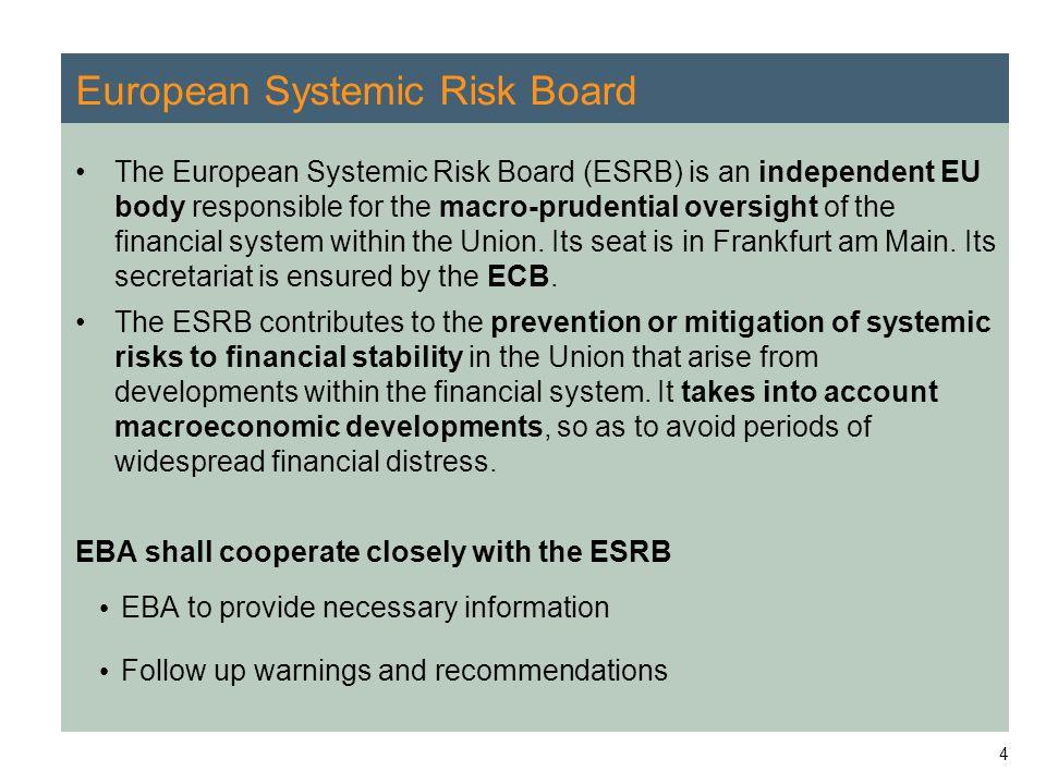 European Systemic Risk Board