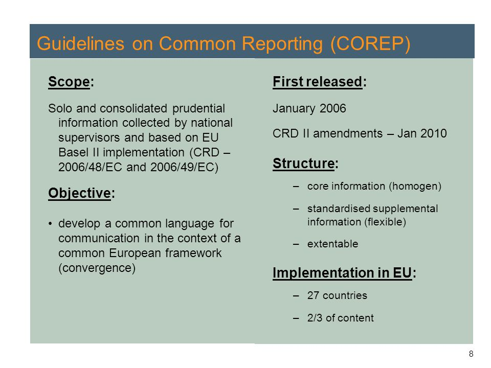 Guidelines on Common Reporting (COREP)