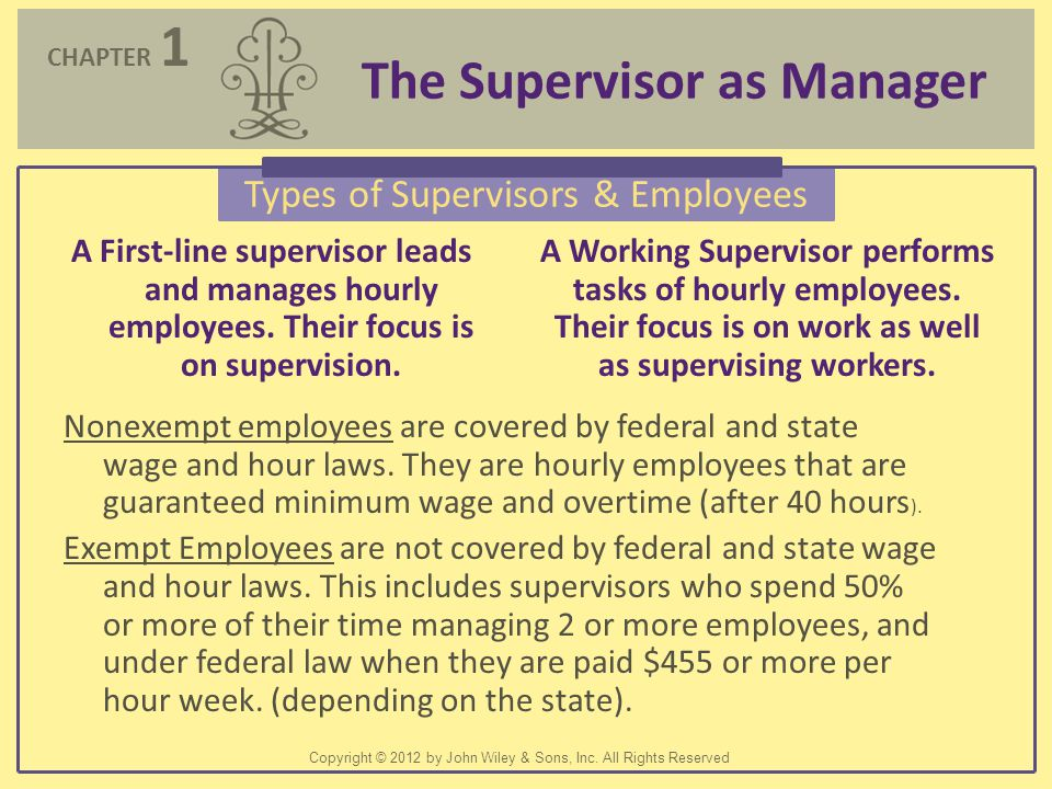 Types of Supervisors & Employees
