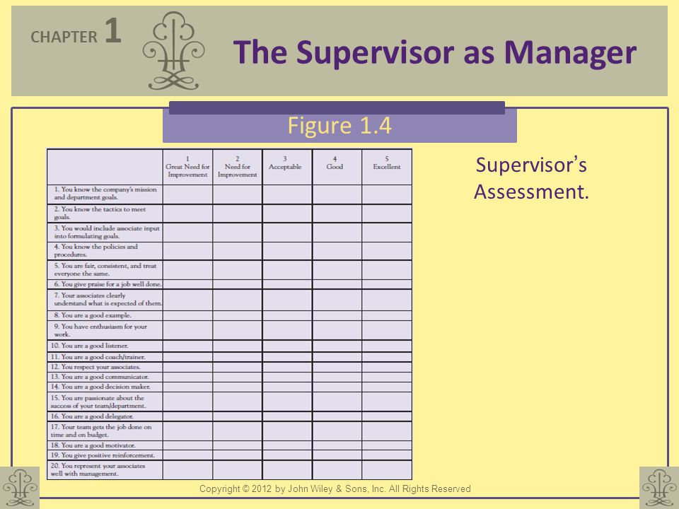 Supervisor's Assessment.
