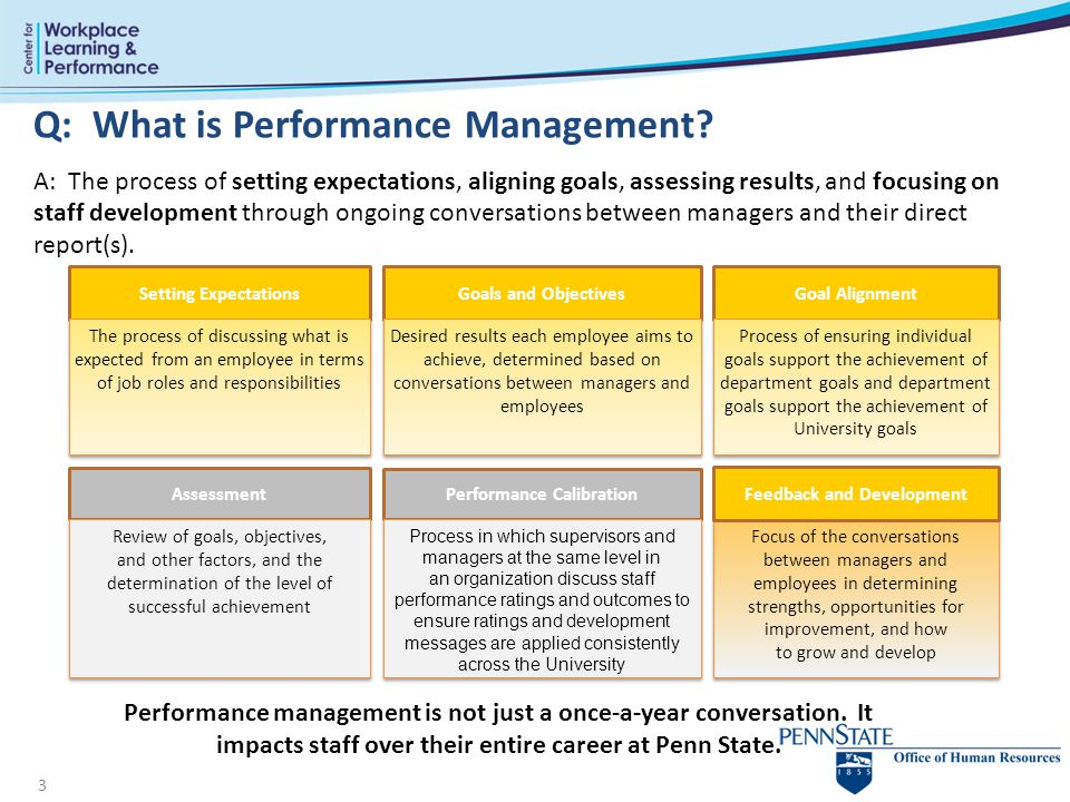 Q: What is Performance Management