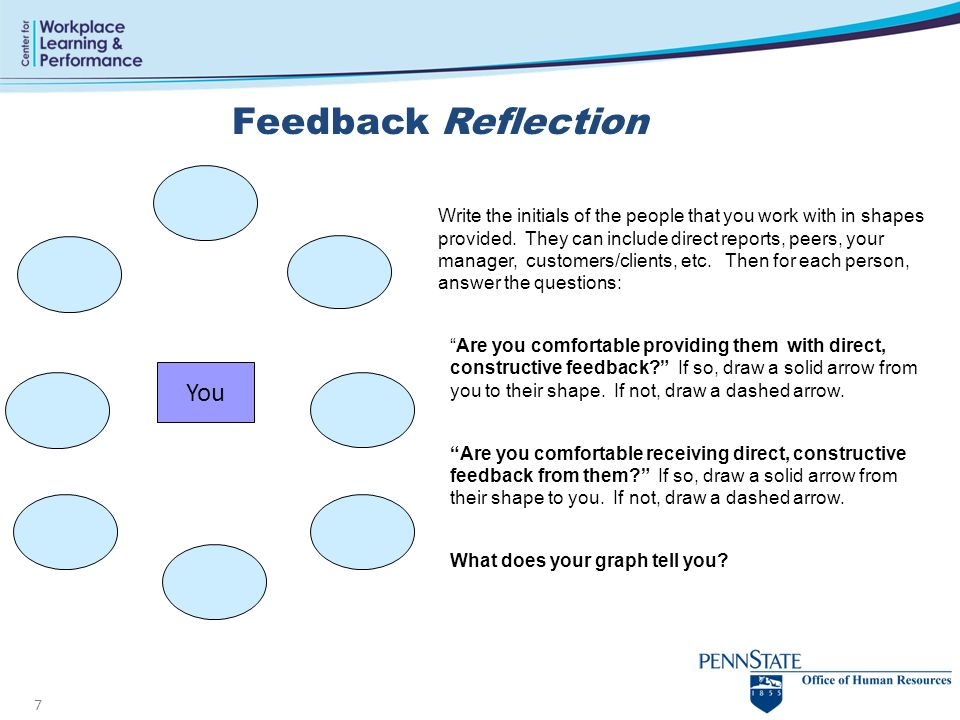 Feedback Reflection You