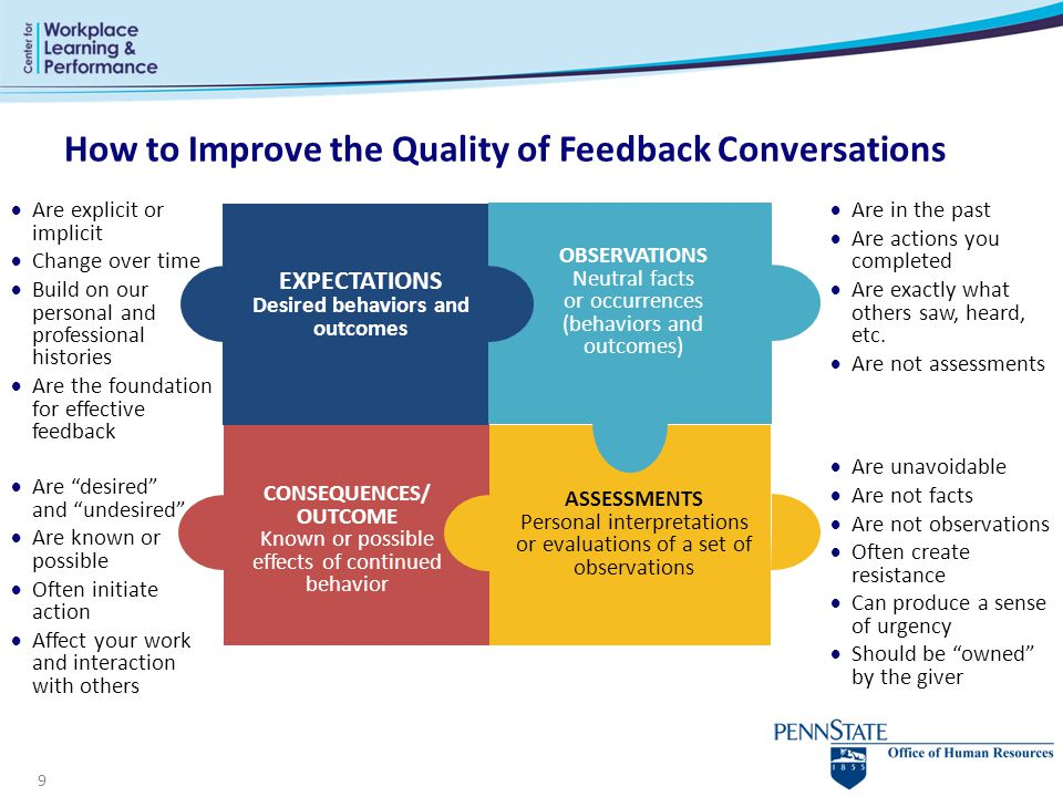 How to Improve the Quality of Feedback Conversations