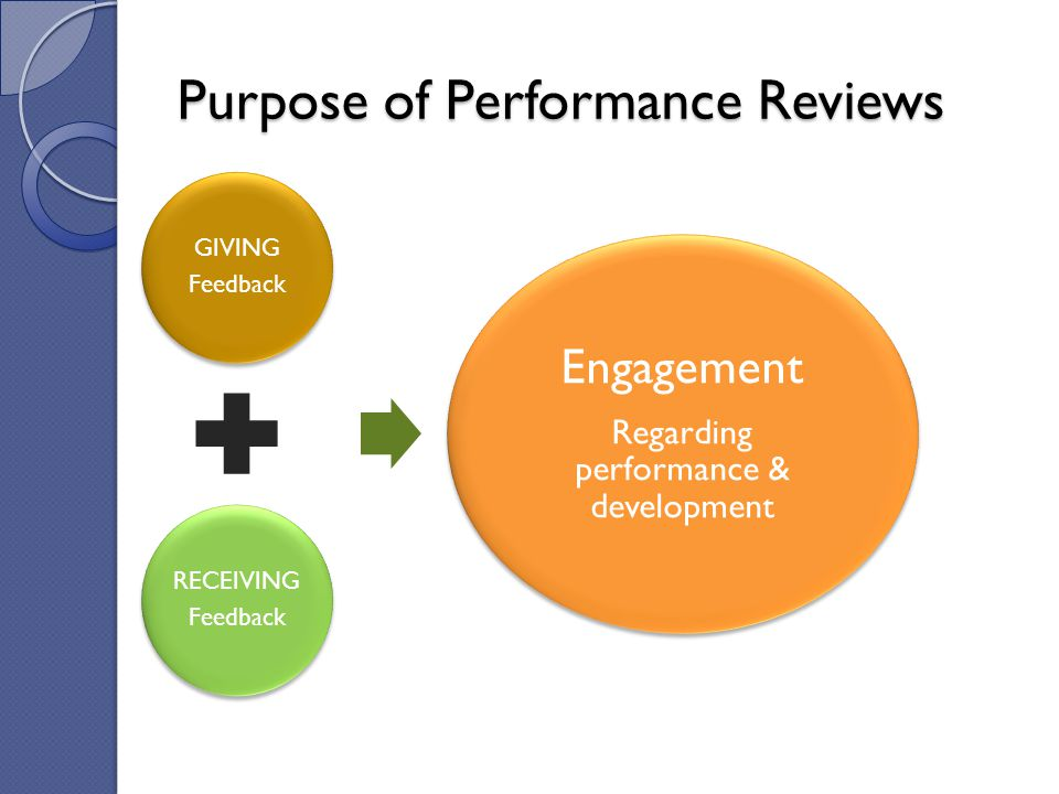 Purpose of Performance Reviews