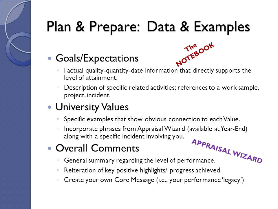 Plan & Prepare: Data & Examples