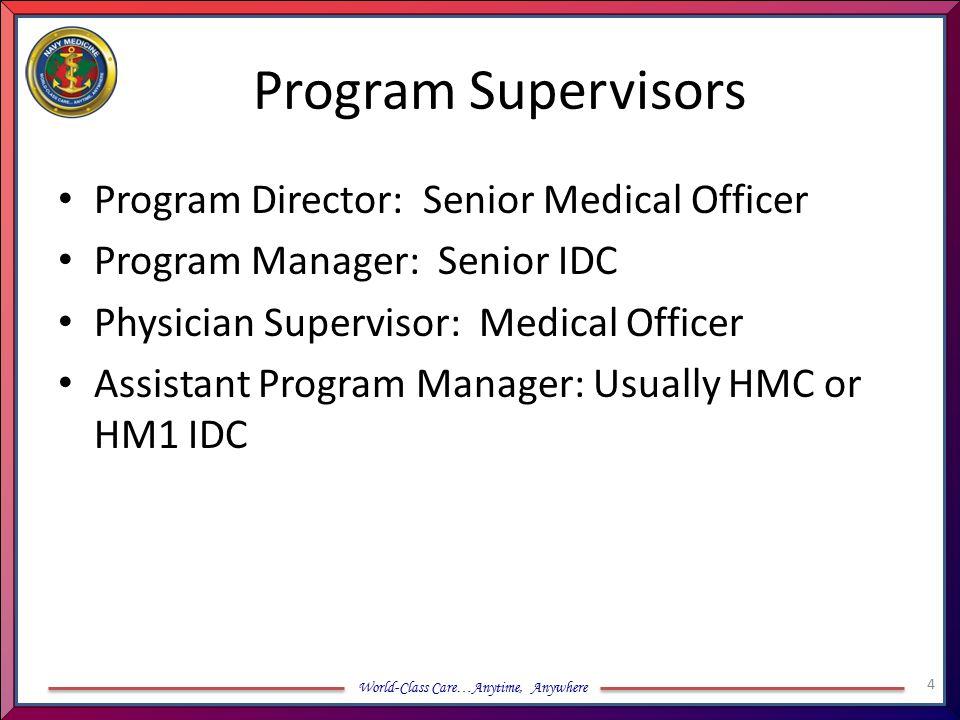 Program Supervisors Program Director: Senior Medical Officer