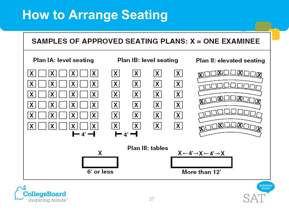 How to Arrange Seating