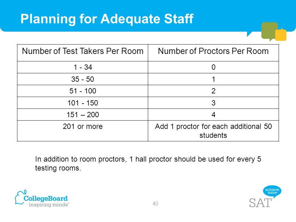 Planning for Adequate Staff