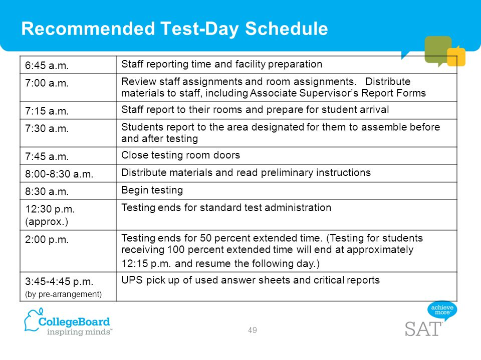 Recommended Test-Day Schedule