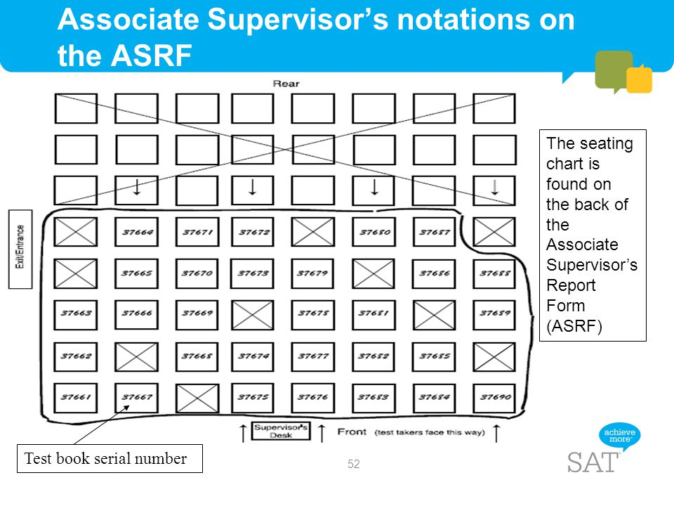 Associate Supervisor's notations on the ASRF