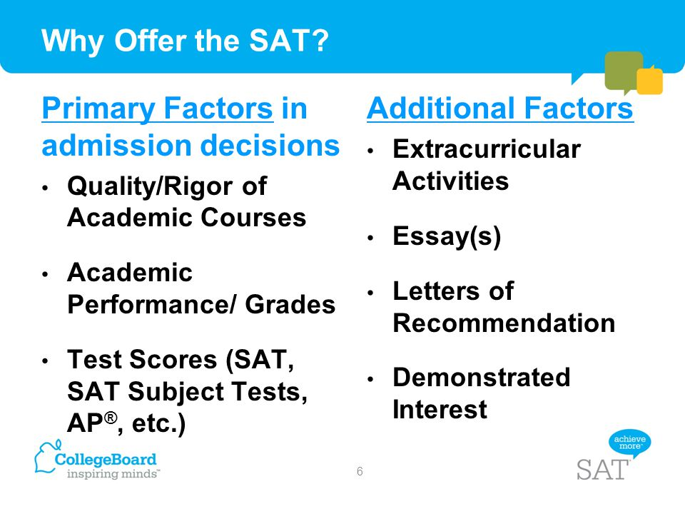 Primary Factors in admission decisions Additional Factors