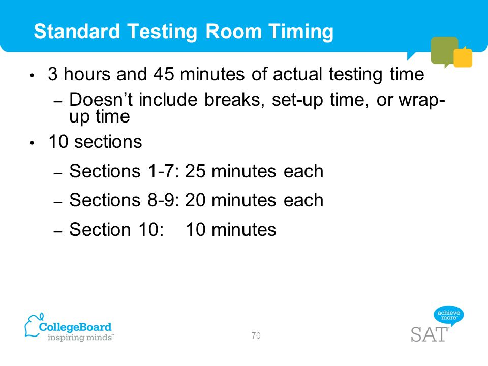 Standard Testing Room Timing