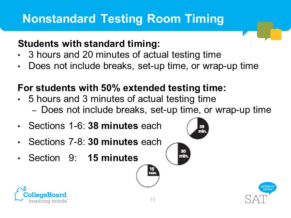 Nonstandard Testing Room Timing