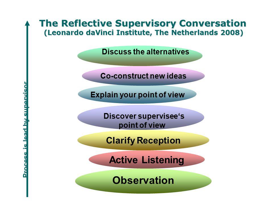 Discuss the alternatives