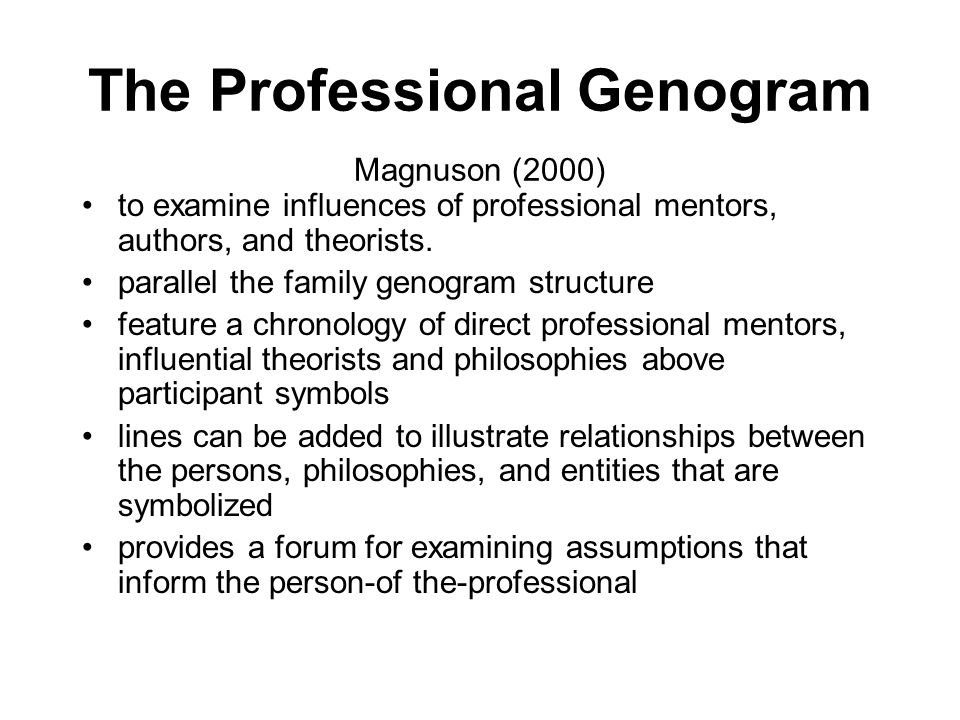 The Professional Genogram Magnuson (2000)