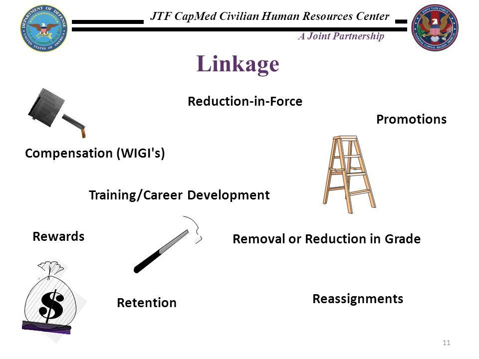 Linkage Reduction-in-Force Promotions Compensation (WIGI s)