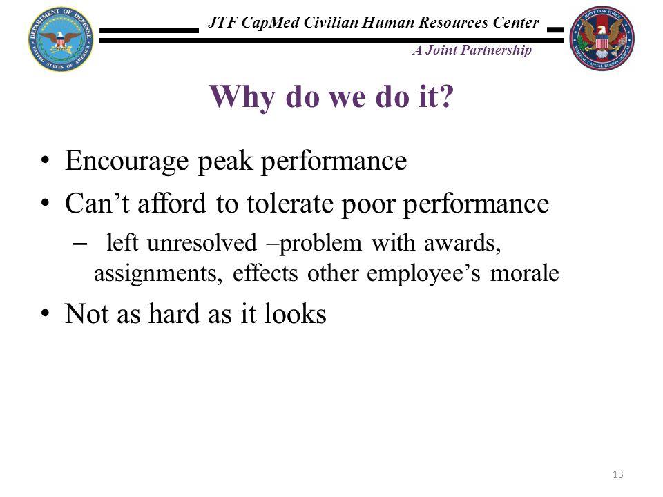 Why do we do it Encourage peak performance